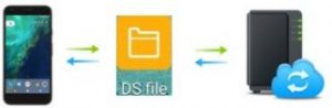 Sauvegarde automatique IPhone ou Android avec DS FILE (Synology) - Jesauvegardemesdocuments.fr