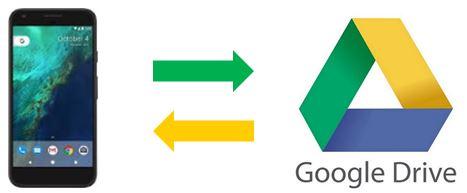 Sauvegarde automatique IPhone ou Android avec Google DRIVE