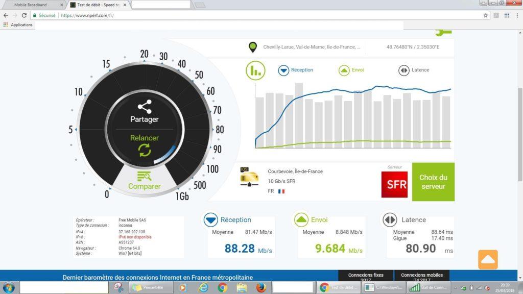 Test 4G huawei et deux directives 20 Db